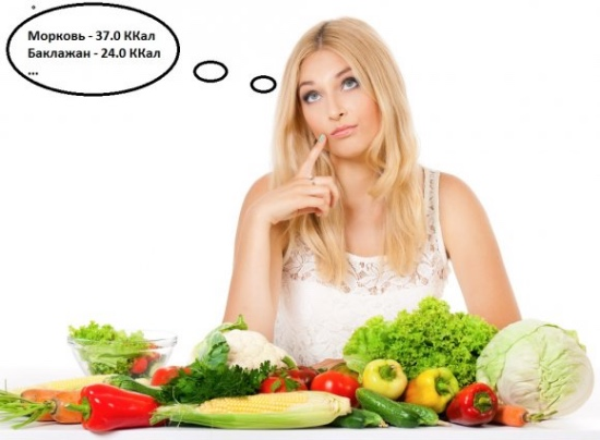 Психологический настрой на правильное питание