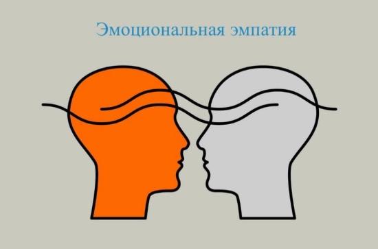 Эмоциональная эмпатия