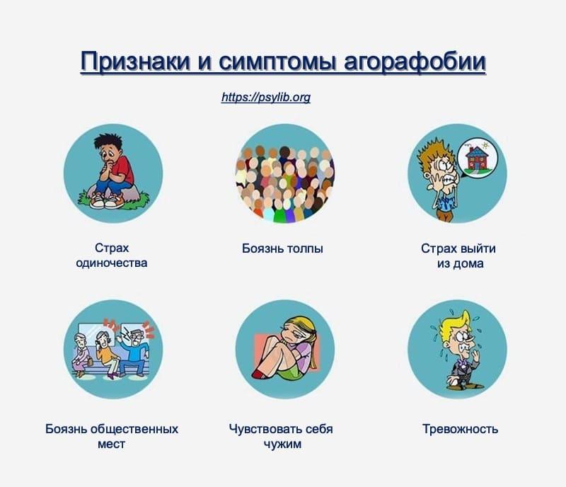 Симптомы агорафобии