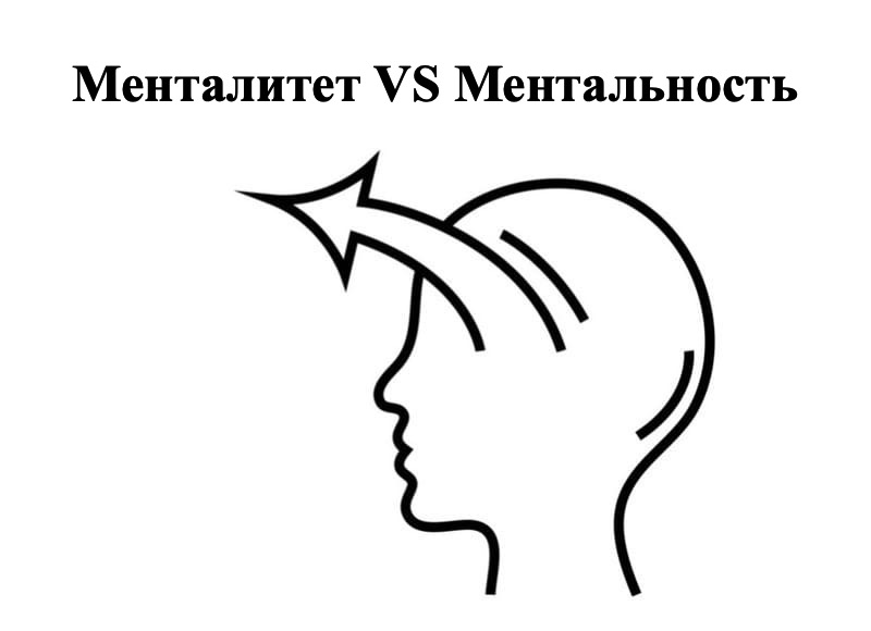 Менталитет VS Ментальность