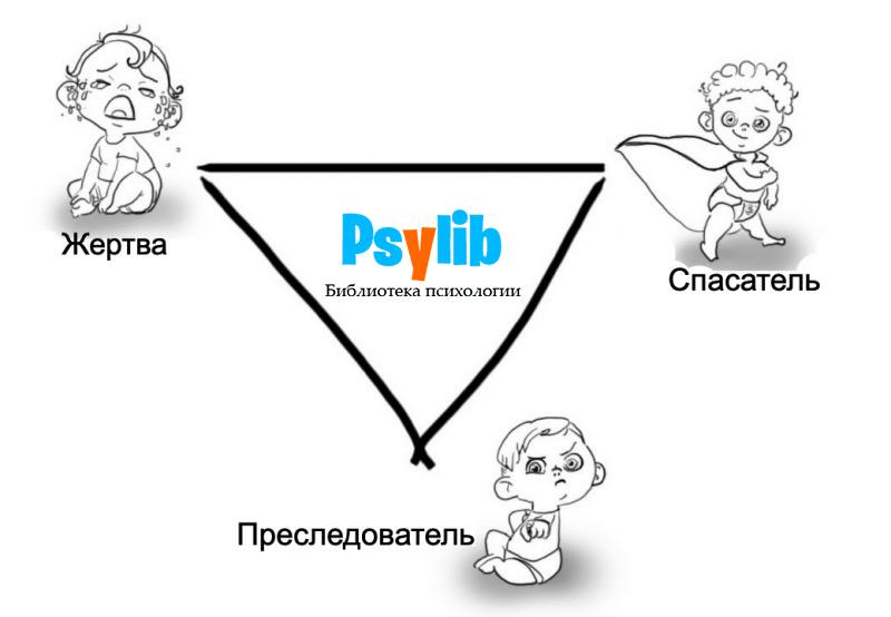 Определение треугольника Карпмана