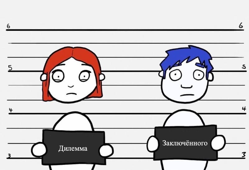 Дилемма заключенного