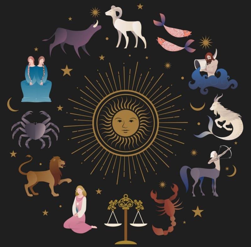 У каких знаков зодиака самая сильная интуиция?